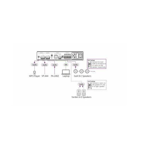 Kramer Amplificador de Audio-PA-240Z