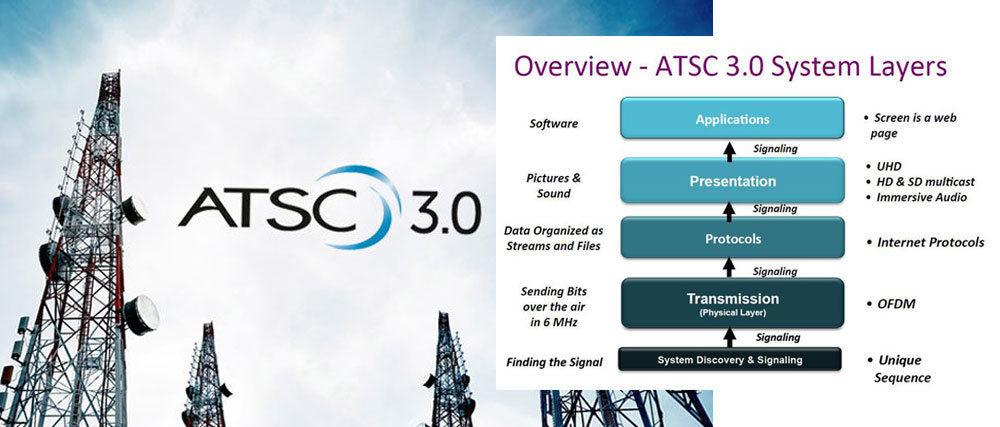 atsc-3.0