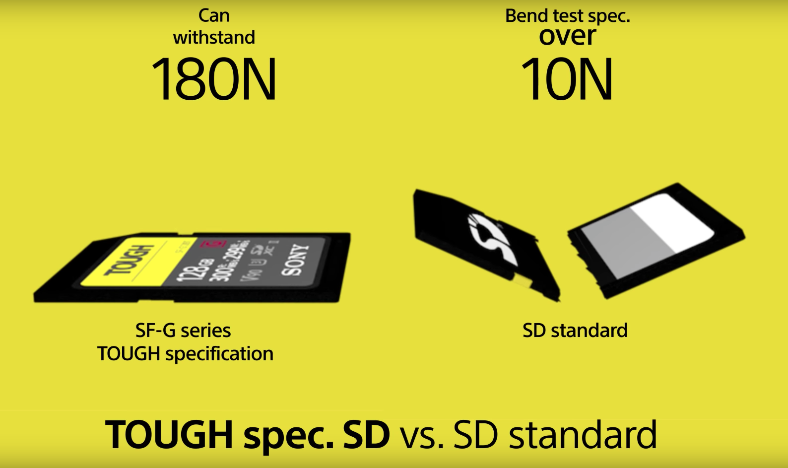 Sony Though SD vs SD regular